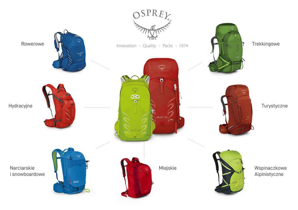 plecaki osprey