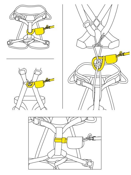 Jak montować lonżę fot. Salewa (z instrukcji)