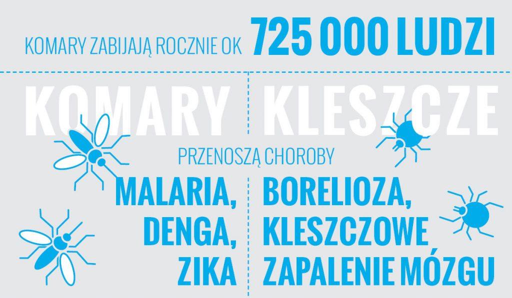 komary-i-kleszcze01