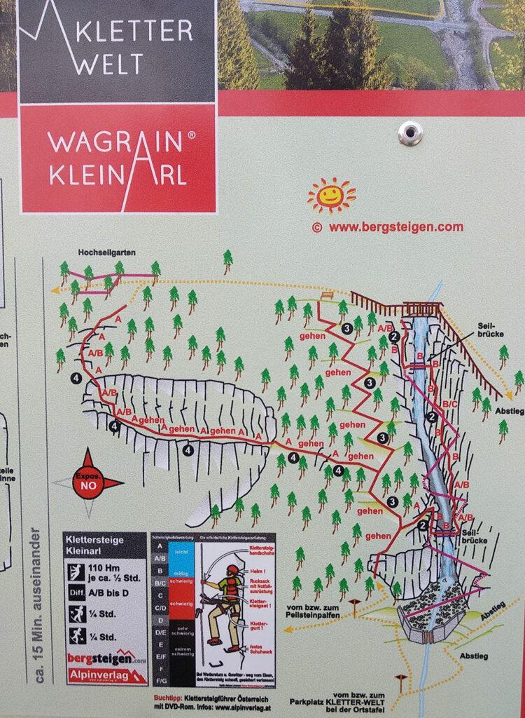 szkic z przebiegiem ferraty wagrain klein alp