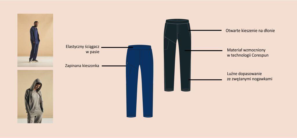 Ainsworth Hooded Jacket  Icebreaker spodnie merino
