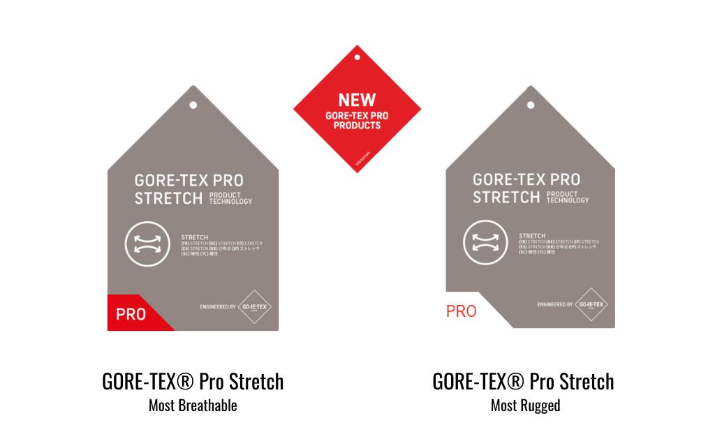 Wstawka informacyjna o zastosowaniu technologii GORE-TEX Pro Stretch